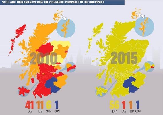 eleccions generalas al Reialme-Unit 08052015 chifras d'Escòcia
