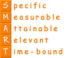Smart: Specific, Measurable, Attainable, Relevant, Time-bound