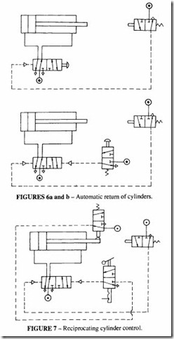 Applied Pneumatics-0599