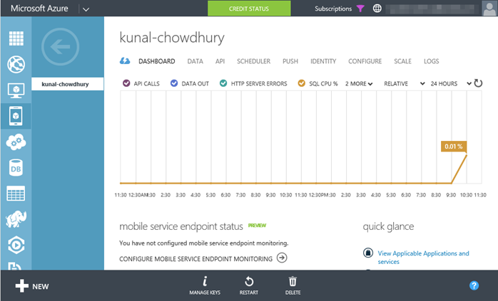 7. Windows Azure - Mobile Service - Dashboard (www.kunal-chowdhury.com)