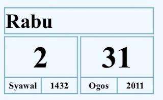 Tarikh lahir mengikut kalendar Islam kalendar hijrah kalendar masihi