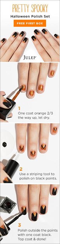 nail poster