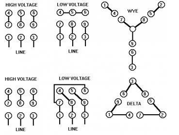 230 volt wiring diagram 230 image wiring diagram 230 volt wiring diagram 230 auto wiring diagram schematic on 230 volt wiring diagram