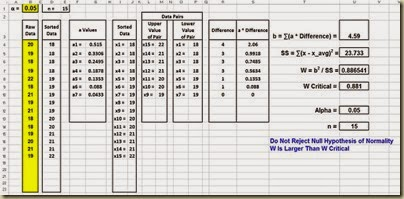 Shapiro-Wilk Normality Test in Excel - Complete Shaprio-Wilk Normality Test in Excel