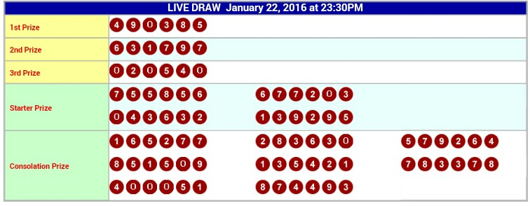 Hk Result Live Draw Rabu 26 April 2017
