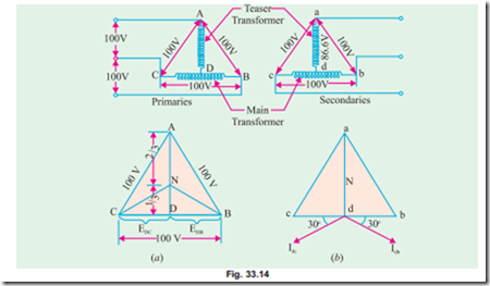 Transformerthree phasescott connection or t t connection for understanding as to how 3 phase transformation results from this arrangement it is desirable to think of the primary and secondary vector voltages as ccuart Choice Image