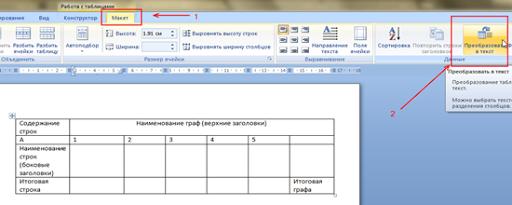 преобразовать таблицу в текст