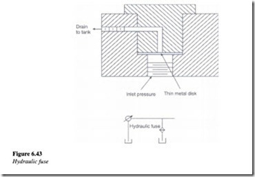 Control components in a hydraulic system-0166