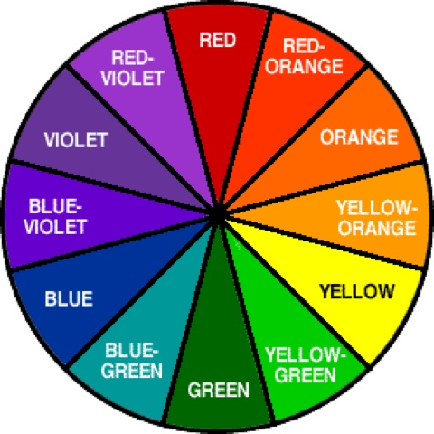 how to color correct - Concealer Color Guide