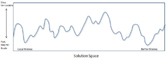 solspace