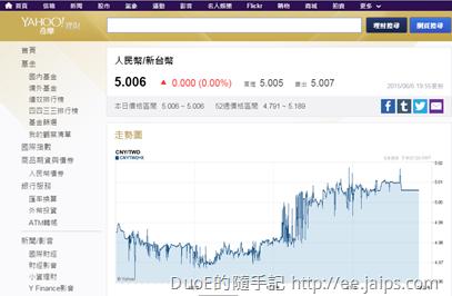 yahoo_exchange_rate