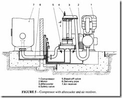 The Compressor-0163