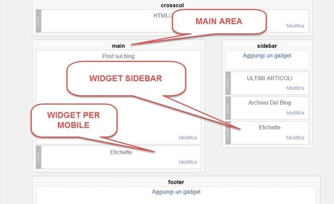posizionare-widget-area-post