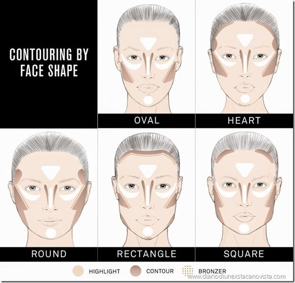 smashbox contour shape face