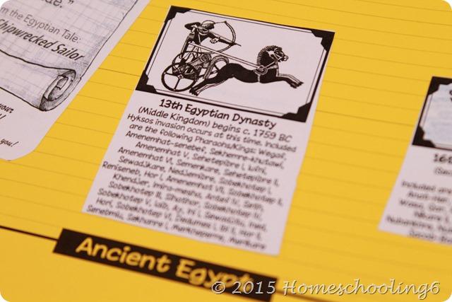 Project Passport Ancient Egypt