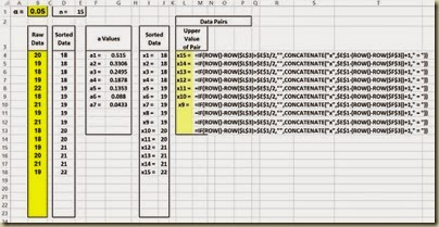 Shapiro-Wilk Normality Test in Excel - Upper Xs