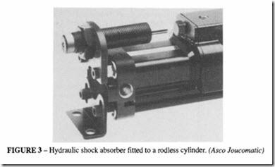 Actuators-0570