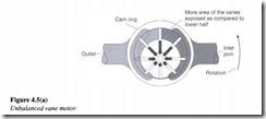 Hydraulic motors-0095