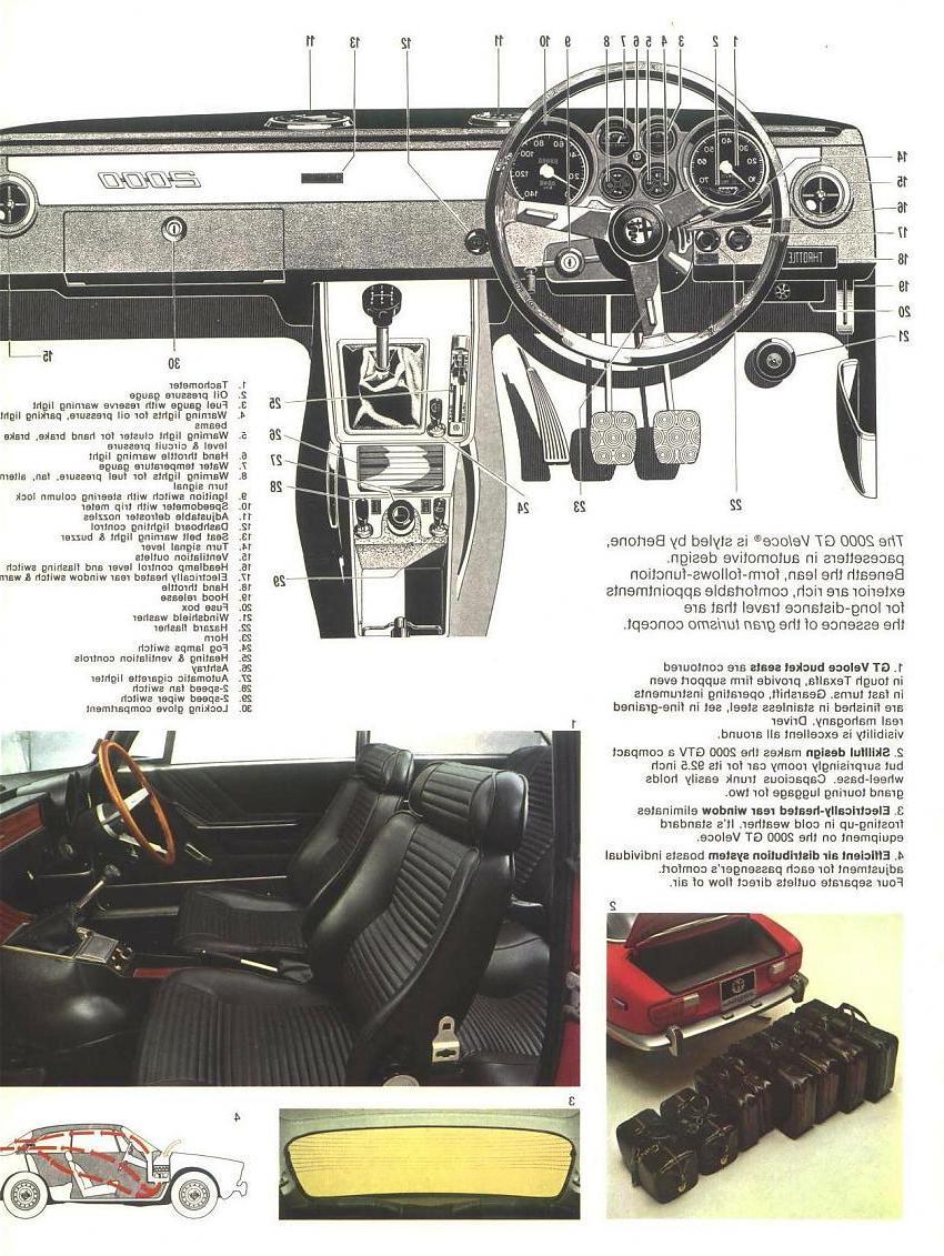 1974 Alfa line brochure - GTV