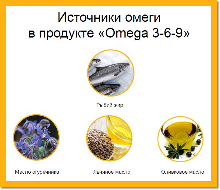 Источники омеги в продукте «Omega 3-6-9»