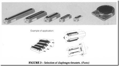 Actuators-0538