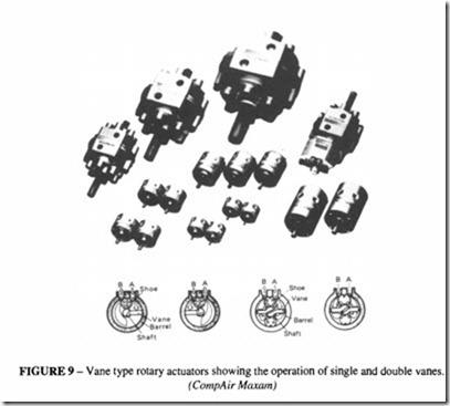 Actuators-0543