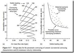 Conveying characteristics-0195