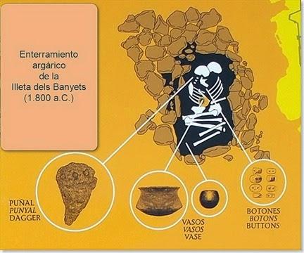 Enterramiento argárico de la Illeta dels Banyets - El Campello
