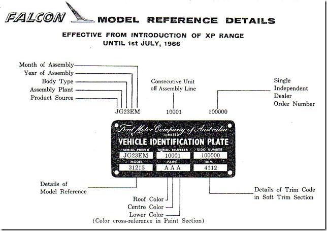 VIN Plate Format Pre July 66