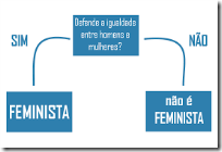 Feministaimages