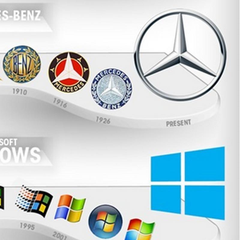 Infografía: evolución de algunos de los logos más famosos a lo largo del tiempo