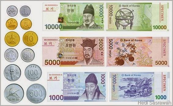 Mata uang Won