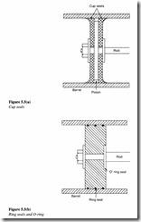 Hydraulic cylinders-0111