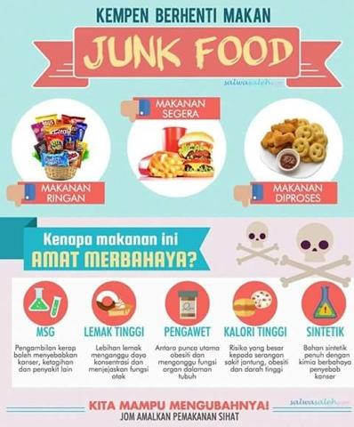 KEMPEN BERHENTI MAKAN JUNK FOOD