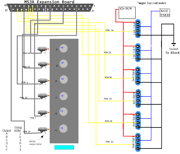 ms3x 7mgte 1zz diagram.fw megasquirt v3 wiring instructions get her started! [archive Wiring Diagram Symbols at sewacar.co