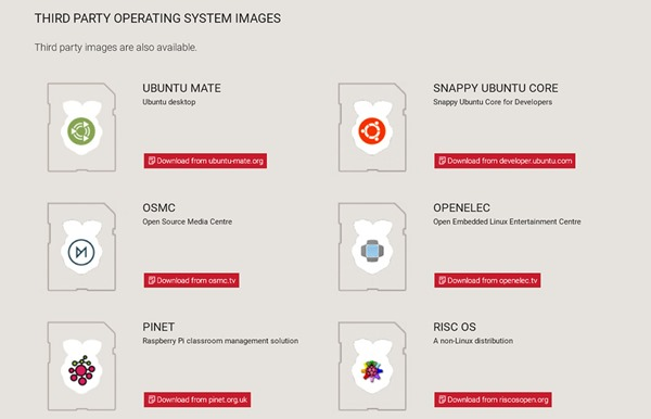 Sistemas Operativos para la Raspberry Pi