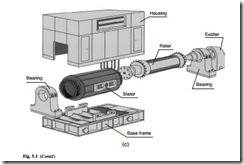 Generators-0076