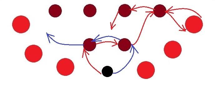 Бисероплетение. Схемы плетения