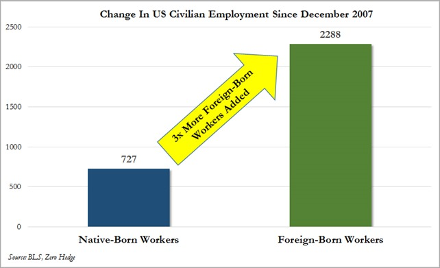 foreign born workers_1
