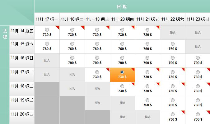 香港去台北-長榮航空 2014年11月