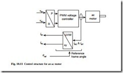 Motors, motor control and drives-0093