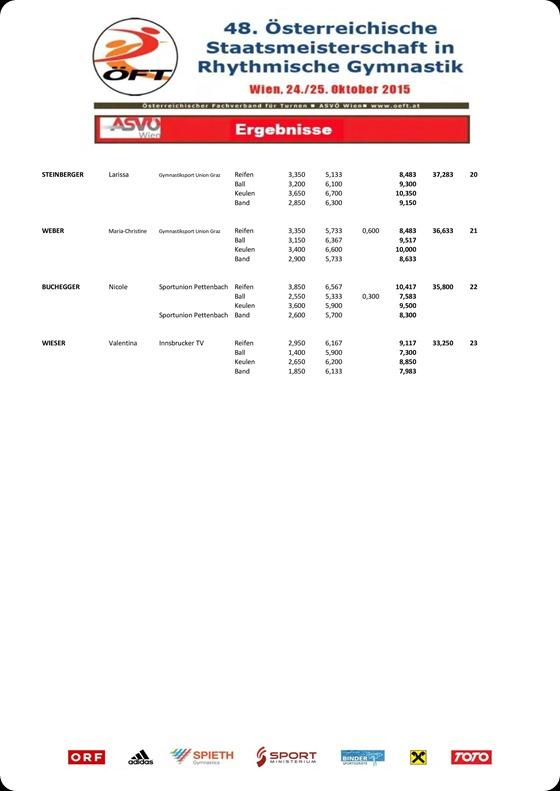 Erg_2015-10-24 25_OeStM-Rhythmische-Gymnastik_Einzel Team_Wien-page-003