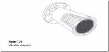Hydraulic accessories-0206