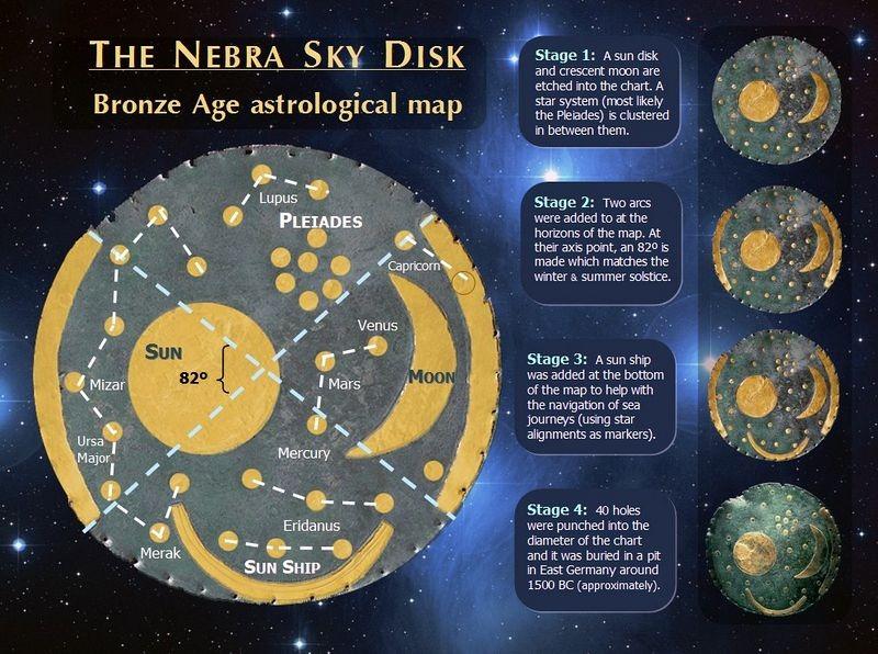 nebra-sky-disk-3