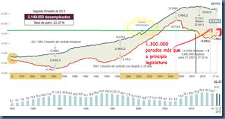 Fondo_EPA