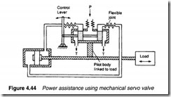 Control valves-0126