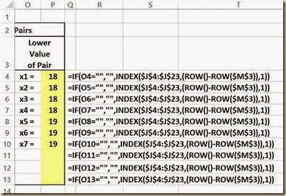 Shapiro-Wilk Normality Test in Excel - Closeup Lower X Values