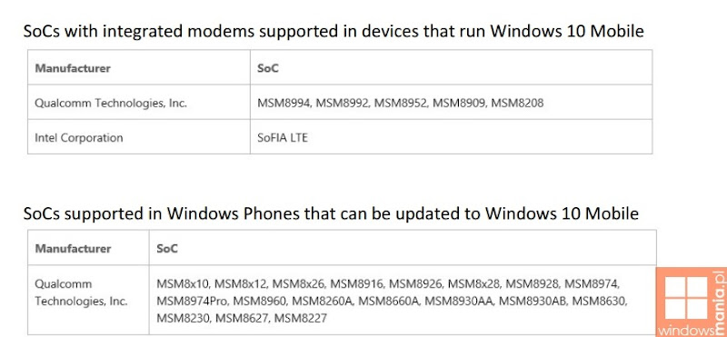 SoC-Qualcomm-Windows-10-Mobile