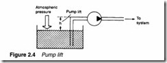 Hydraulic pumps and pressure regulation-0034