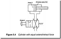 Actuators-0134